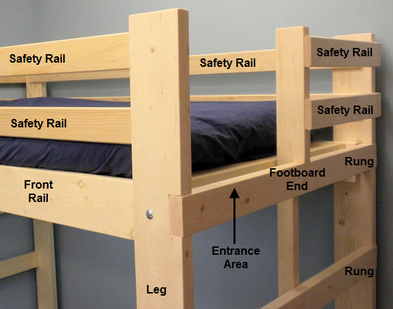 bunk bed plans for kids safety